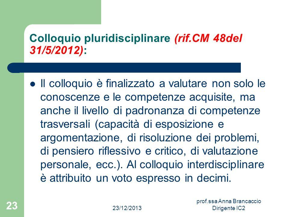 Colloquio pluridisciplinare (rif.CM 48del 31/5/2012):