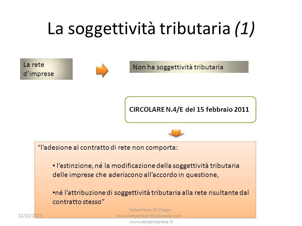 La soggettività tributaria (1)