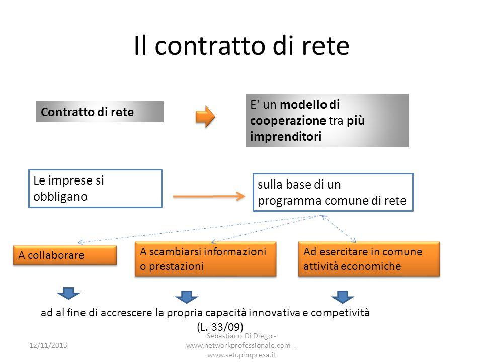 Il contratto di rete E un modello di cooperazione tra più imprenditori. Contratto di rete. Le imprese si obbligano.