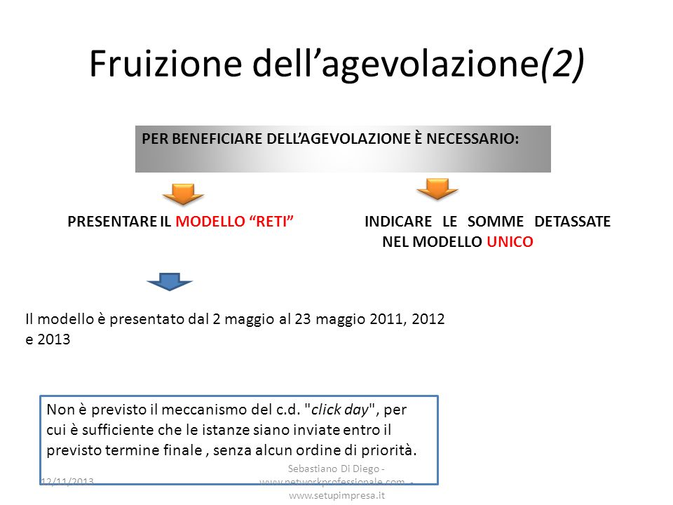 Fruizione dell'agevolazione(2)