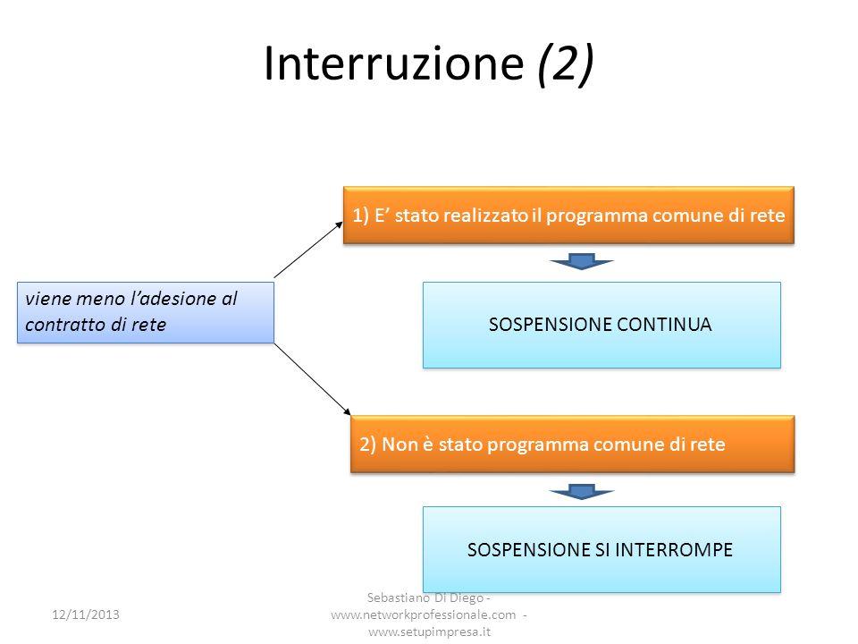 Interruzione (2) 1) E' stato realizzato il programma comune di rete