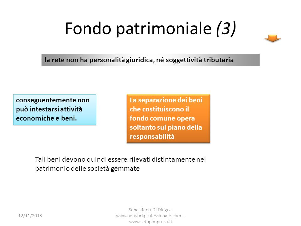 Fondo patrimoniale (3) la rete non ha personalità giuridica, né soggettività tributaria.