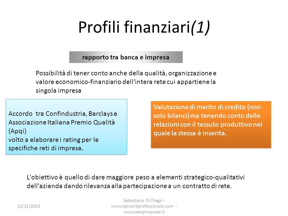 rapporto tra banca e impresa