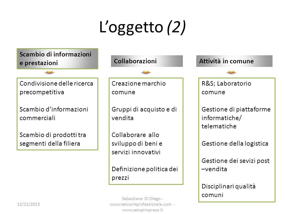 L'oggetto (2) Scambio di informazioni e prestazioni Collaborazioni