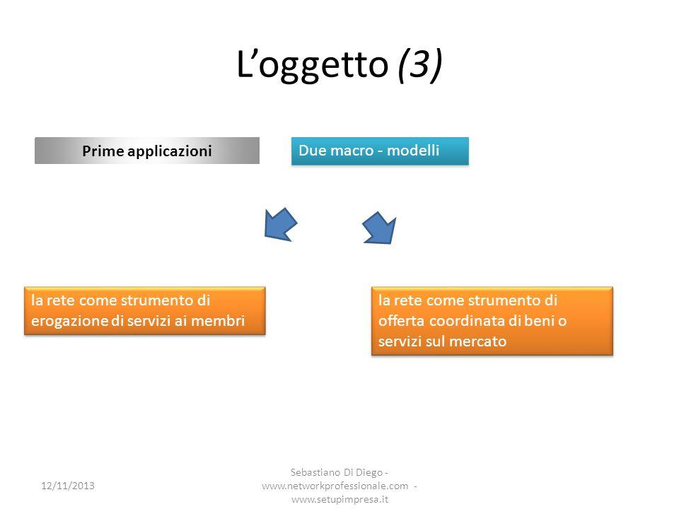 L'oggetto (3) Prime applicazioni Due macro - modelli