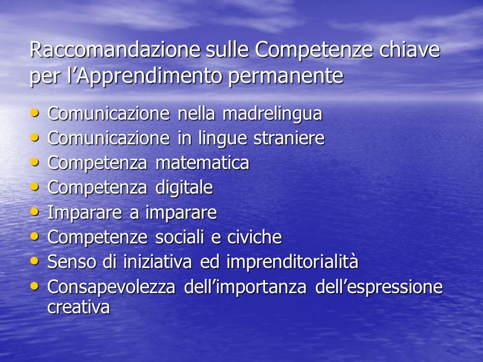 Raccomandazione sulle Competenze chiave per l'Apprendimento permanente