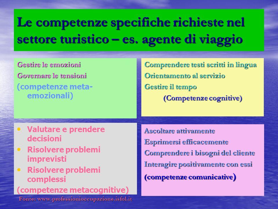 Fonte: www.professionioccupazione.isfol.it