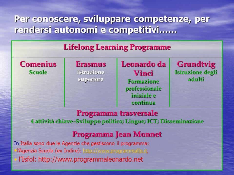 Per conoscere, sviluppare competenze, per rendersi autonomi e competitivi……