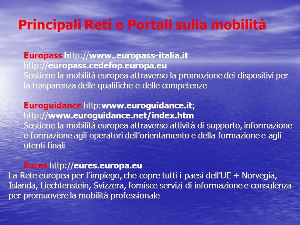 Principali Reti e Portali sulla mobilità