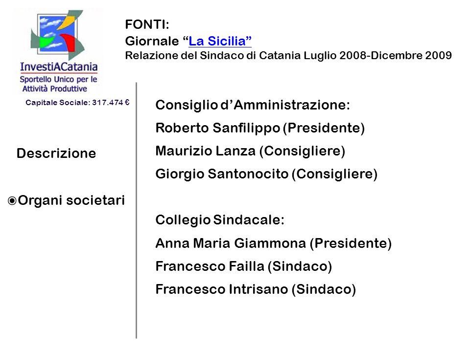 Consiglio d'Amministrazione: Roberto Sanfilippo (Presidente)