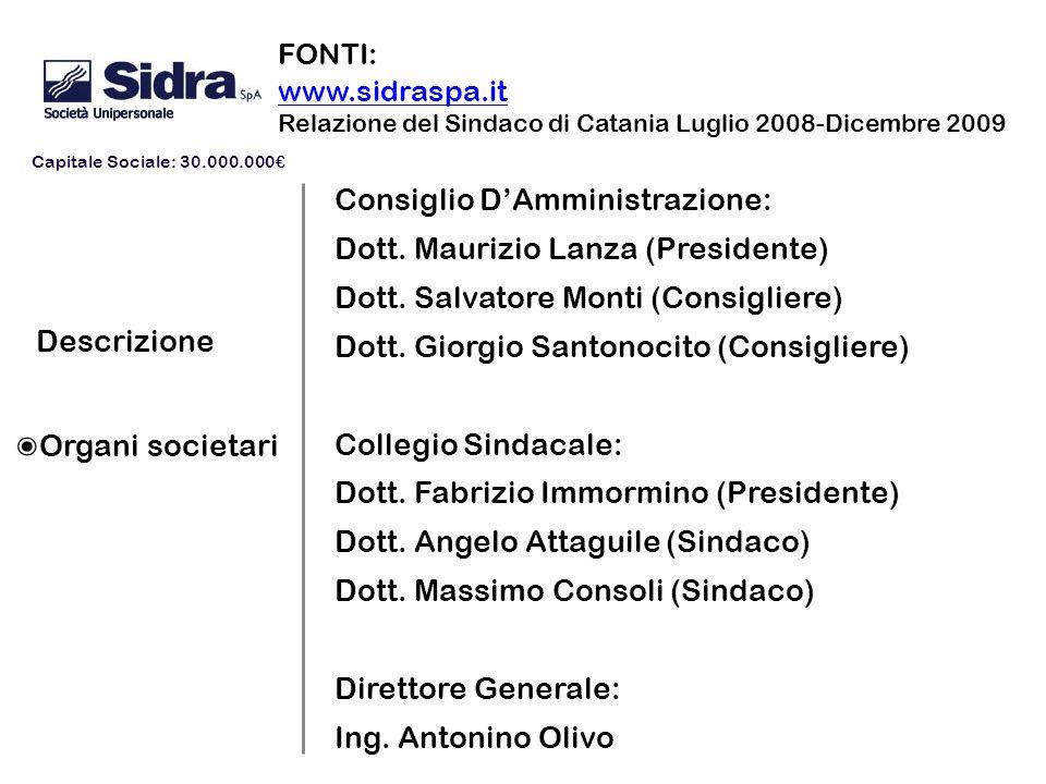 Consiglio D'Amministrazione: Dott. Maurizio Lanza (Presidente)
