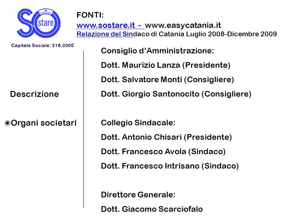 Descrizione Organi societari FONTI: