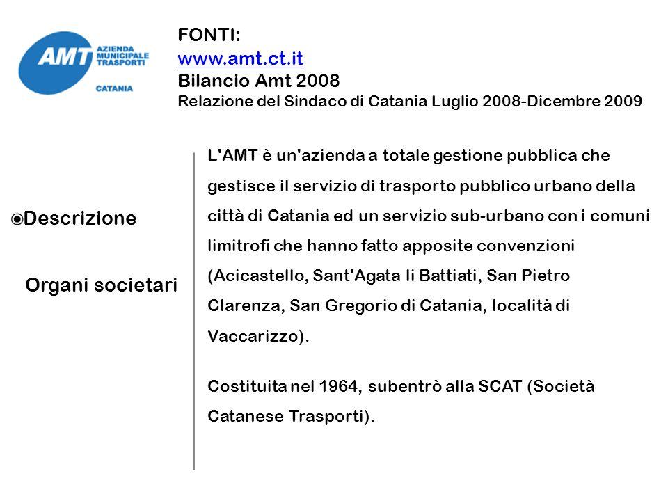 Descrizione Organi societari FONTI: www.amt.ct.it Bilancio Amt 2008
