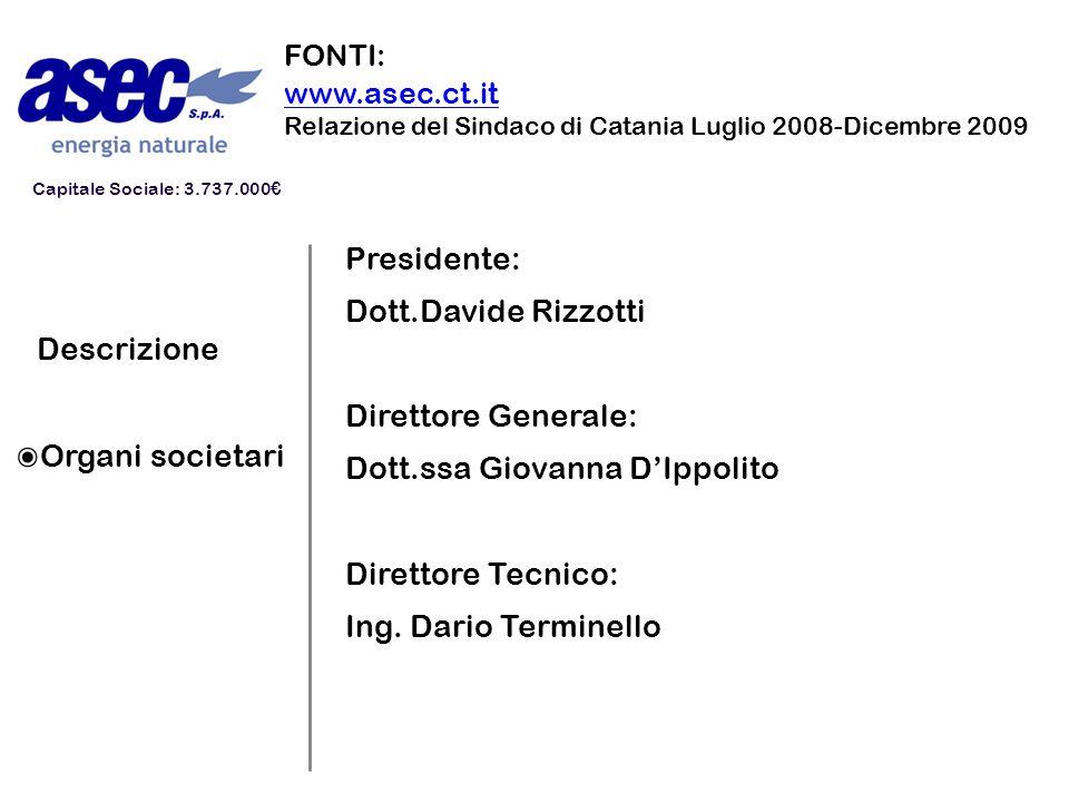 Dott.ssa Giovanna D'Ippolito