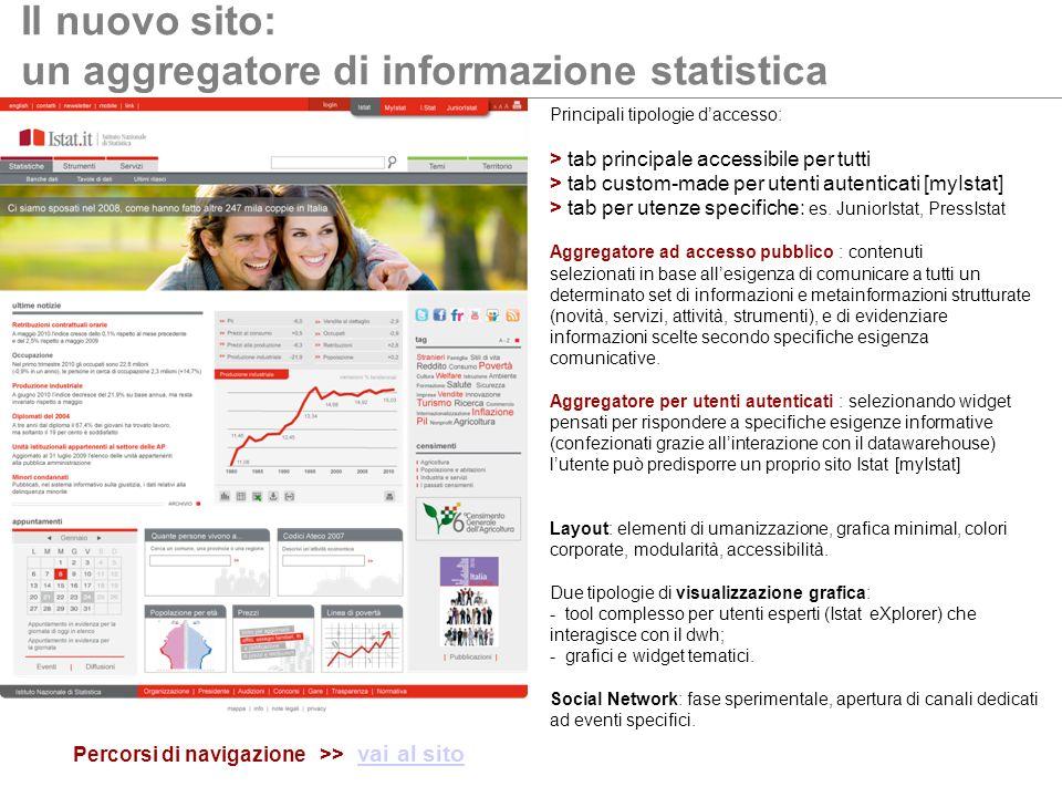 Il nuovo sito: un aggregatore di informazione statistica