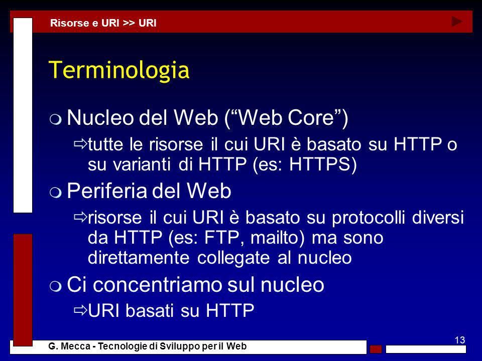 Terminologia Nucleo del Web ( Web Core ) Periferia del Web