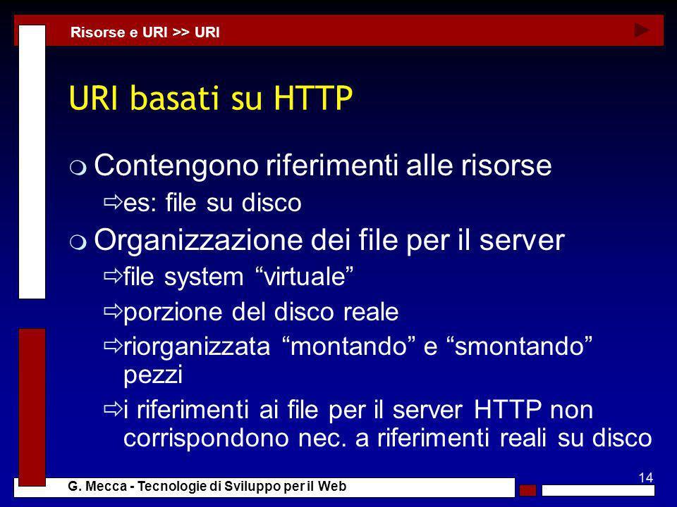 URI basati su HTTP Contengono riferimenti alle risorse