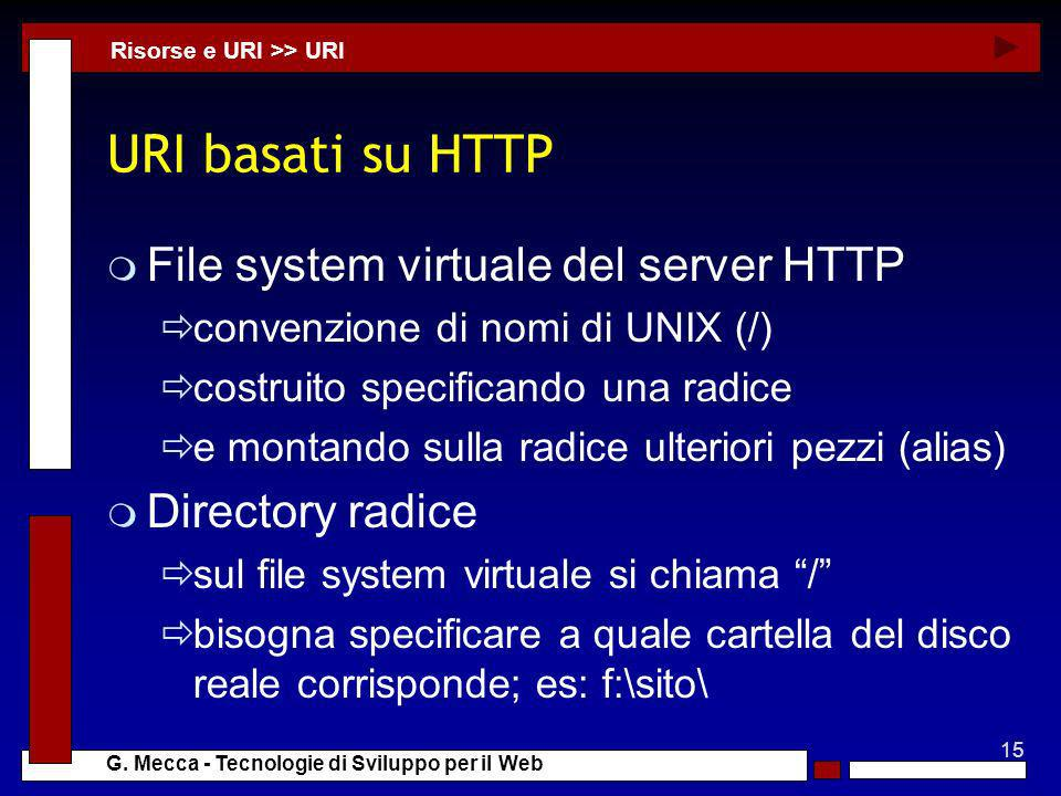 URI basati su HTTP File system virtuale del server HTTP