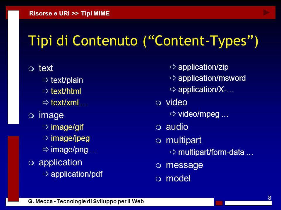 Tipi di Contenuto ( Content-Types )