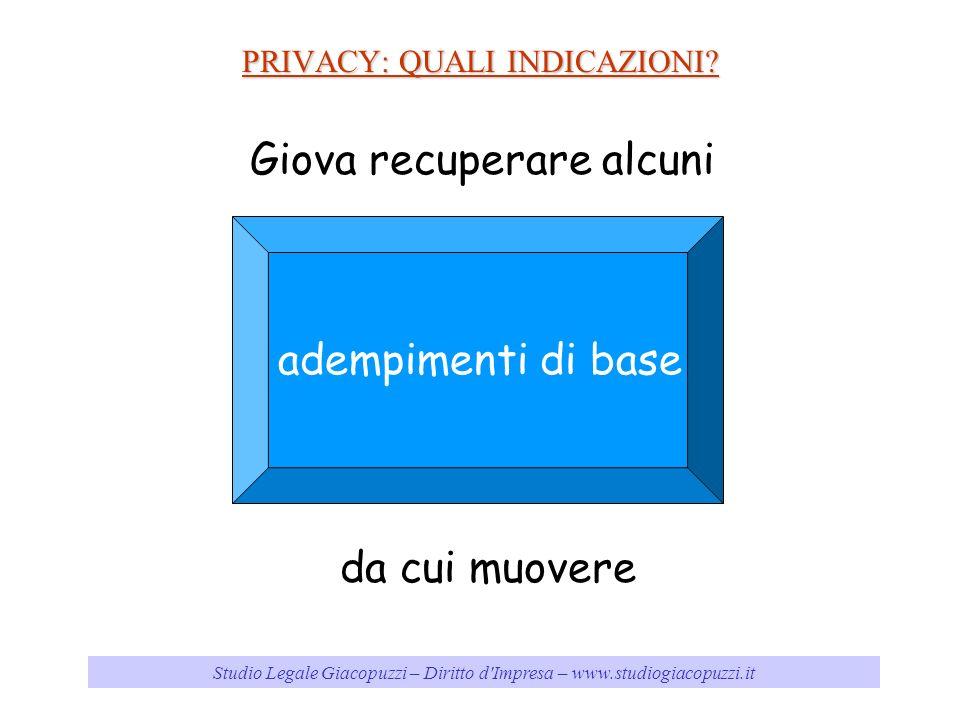 PRIVACY: QUALI INDICAZIONI