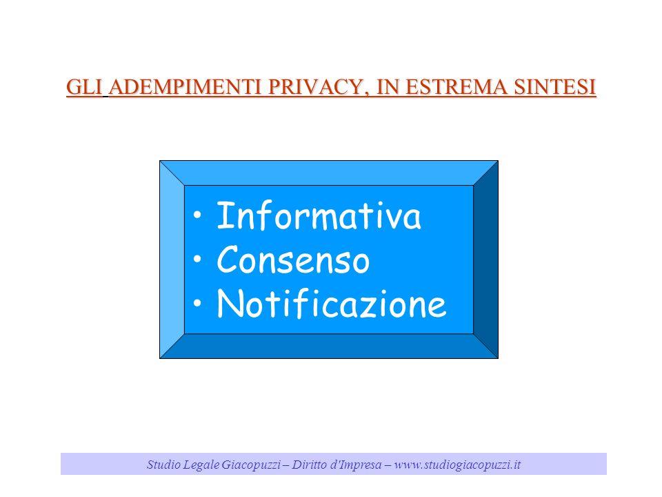 GLI ADEMPIMENTI PRIVACY, IN ESTREMA SINTESI