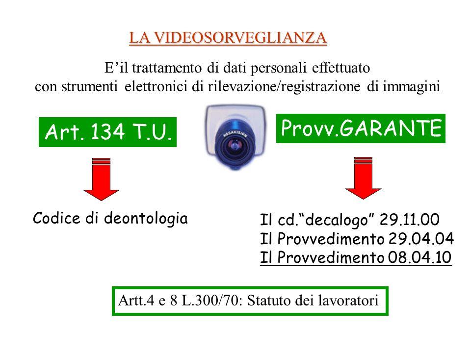 Provv.GARANTE Art. 134 T.U. LA VIDEOSORVEGLIANZA