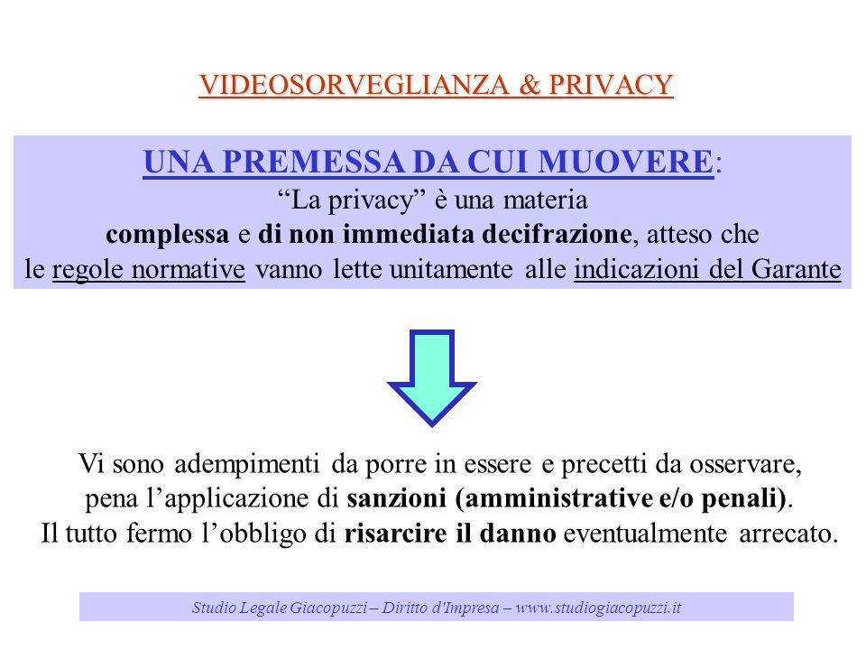VIDEOSORVEGLIANZA & PRIVACY