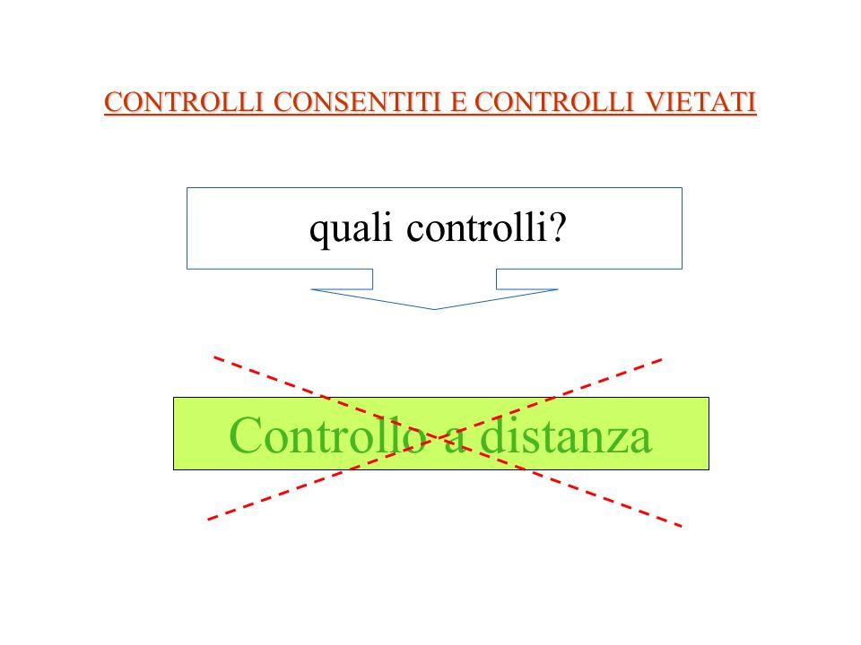 CONTROLLI CONSENTITI E CONTROLLI VIETATI