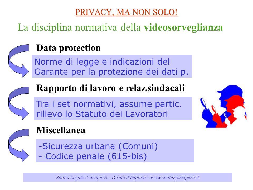 La disciplina normativa della videosorveglianza