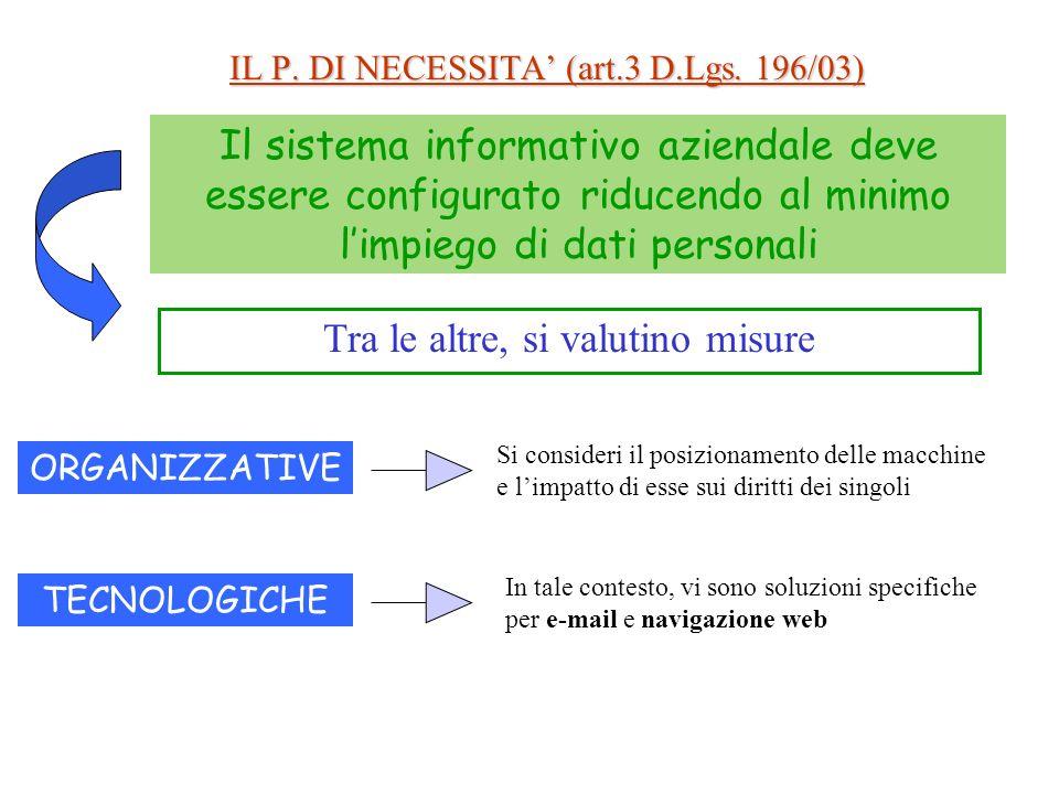 IL P. DI NECESSITA' (art.3 D.Lgs. 196/03)