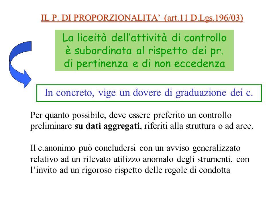 IL P. DI PROPORZIONALITA' (art.11 D.Lgs.196/03)