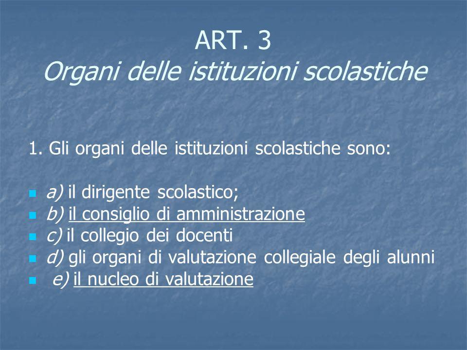 ART. 3 Organi delle istituzioni scolastiche