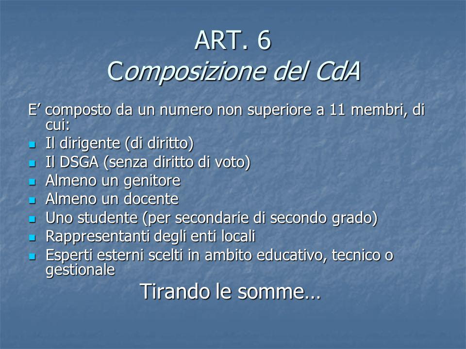 ART. 6 Composizione del CdA