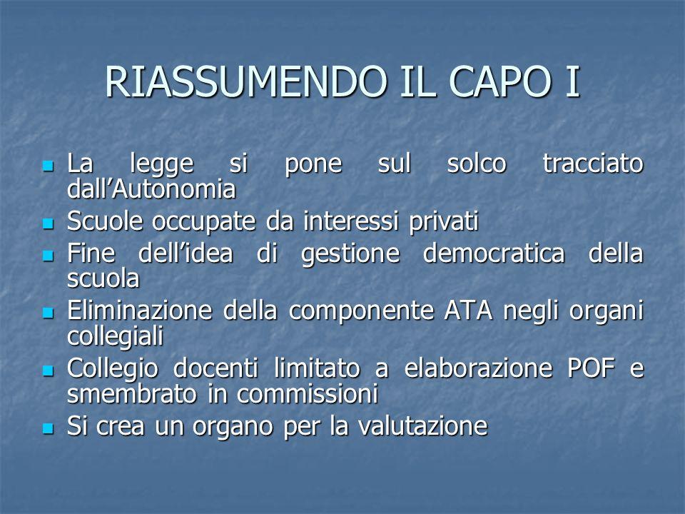 RIASSUMENDO IL CAPO ILa legge si pone sul solco tracciato dall'Autonomia. Scuole occupate da interessi privati.