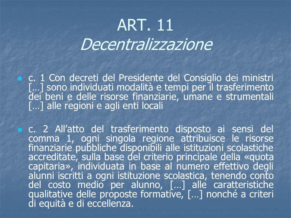 ART. 11 Decentralizzazione