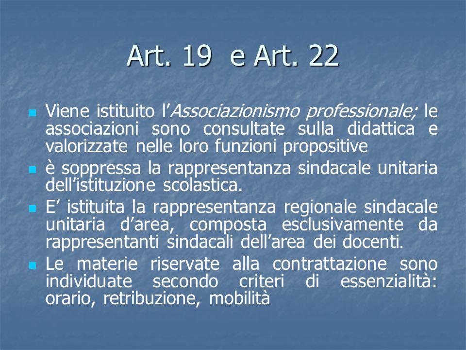 Art. 19 e Art. 22