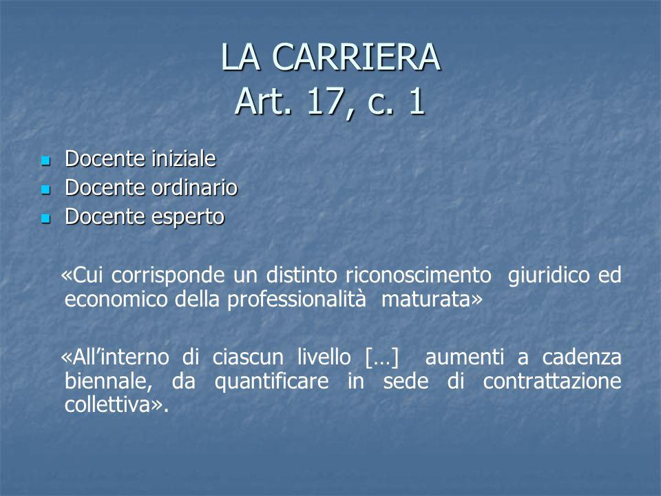 LA CARRIERA Art. 17, c. 1 Docente iniziale Docente ordinario