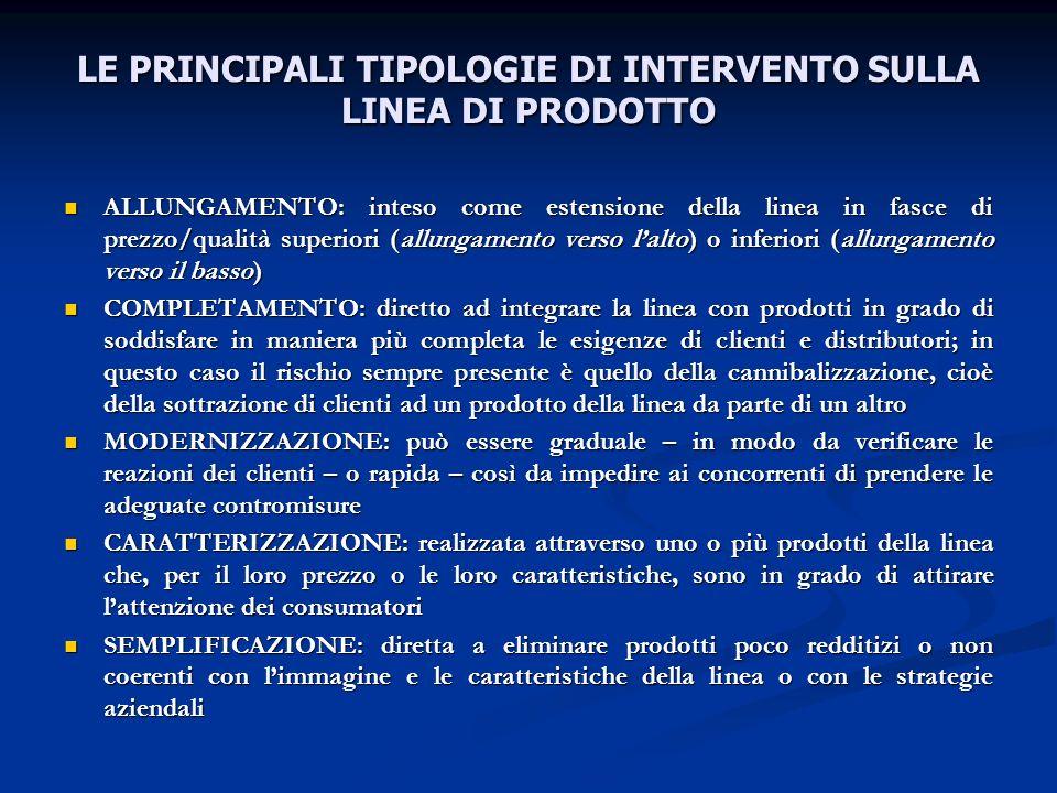 LE PRINCIPALI TIPOLOGIE DI INTERVENTO SULLA LINEA DI PRODOTTO