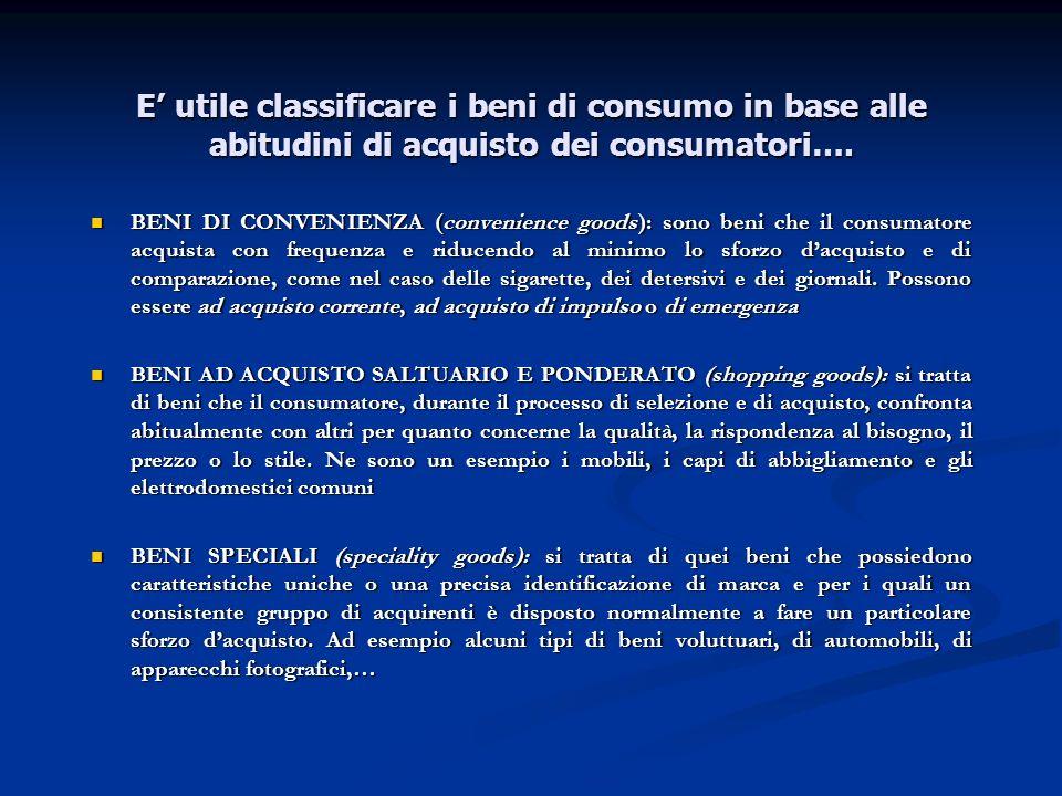 E' utile classificare i beni di consumo in base alle abitudini di acquisto dei consumatori….