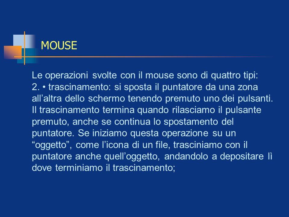 MOUSE Le operazioni svolte con il mouse sono di quattro tipi: