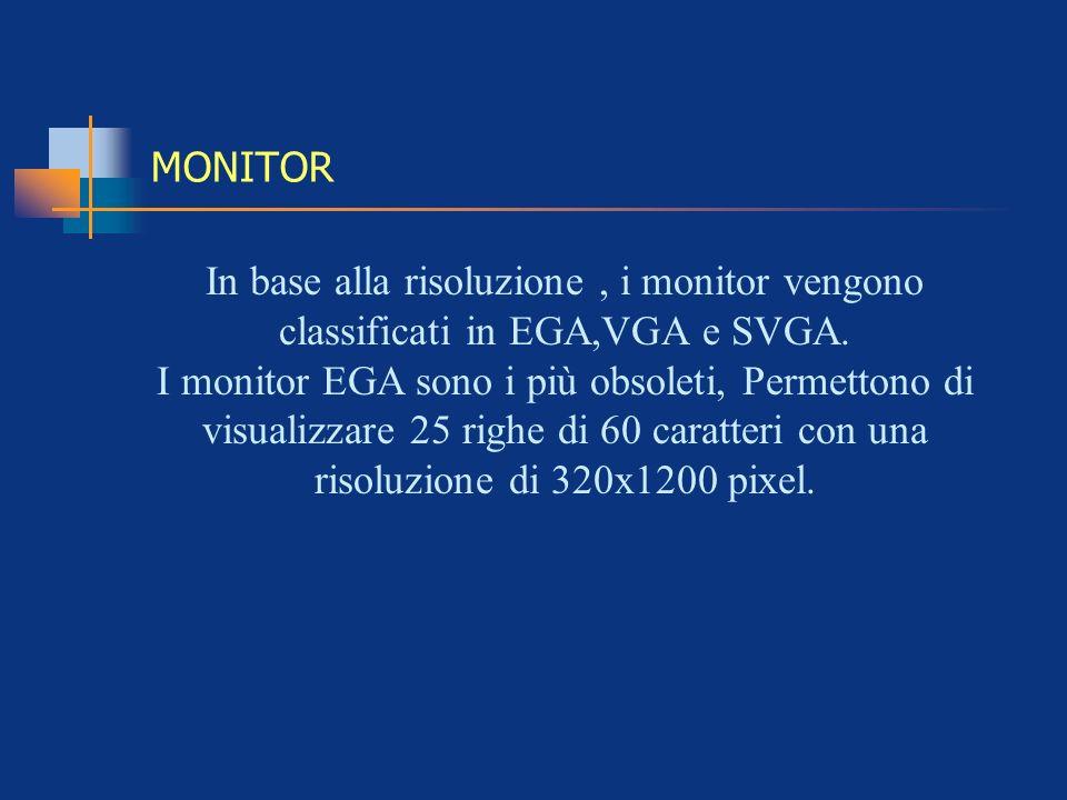 MONITORIn base alla risoluzione , i monitor vengono classificati in EGA,VGA e SVGA.