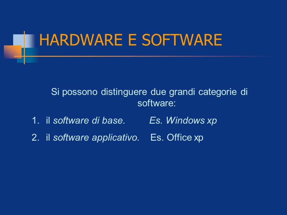 Si possono distinguere due grandi categorie di software: