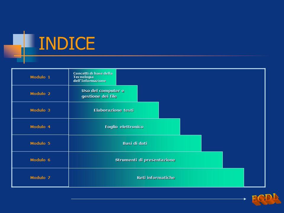 INDICE ECDL Modulo 1 Modulo 2 Modulo 3 Modulo 4 Modulo 5 Modulo 6