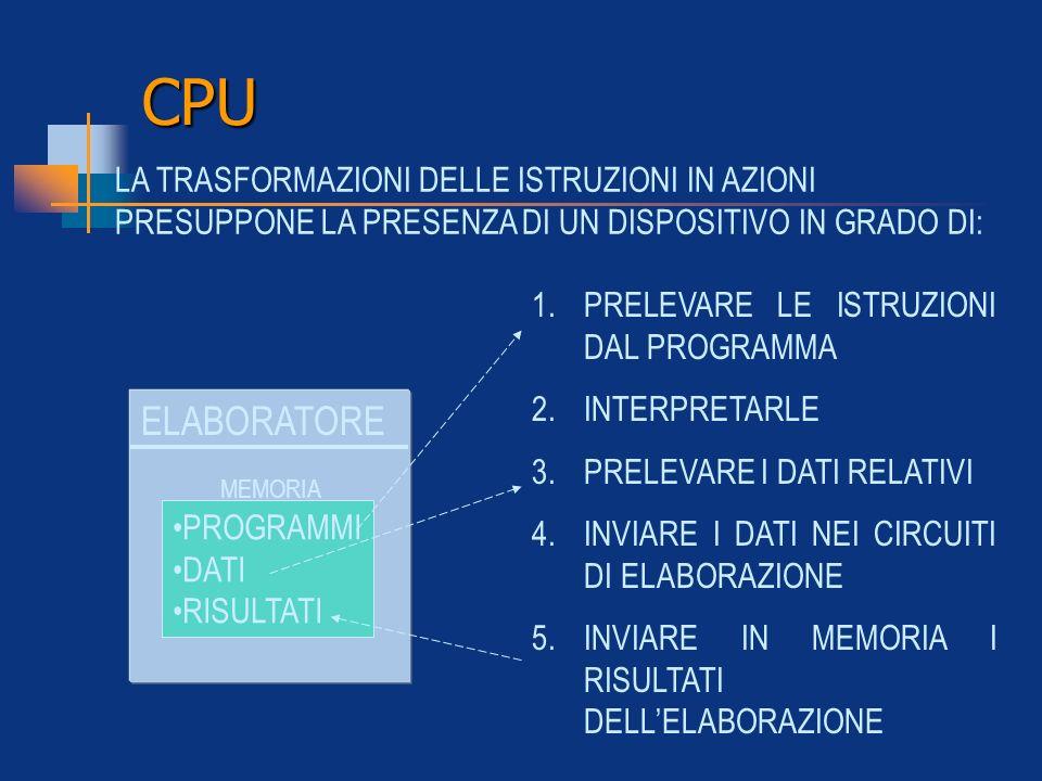 CPU LA TRASFORMAZIONI DELLE ISTRUZIONI IN AZIONI PRESUPPONE LA PRESENZA DI UN DISPOSITIVO IN GRADO DI: