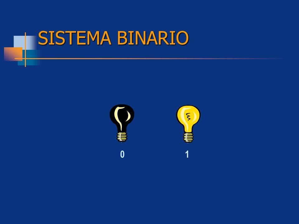 SISTEMA BINARIO 1