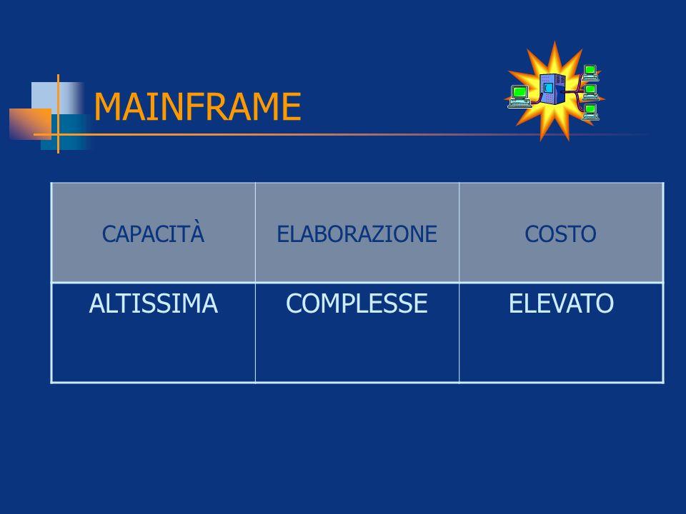 MAINFRAME CAPACITÀ ELABORAZIONE COSTO ALTISSIMA COMPLESSE ELEVATO