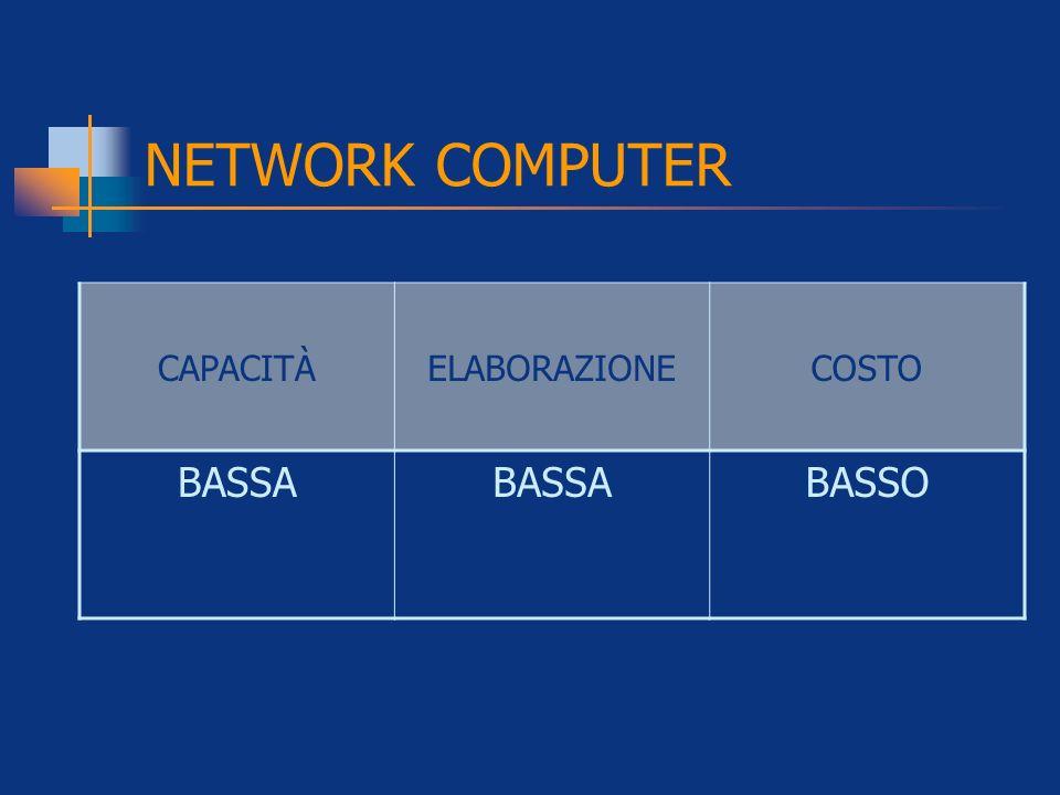 NETWORK COMPUTER CAPACITÀ ELABORAZIONE COSTO BASSA BASSO