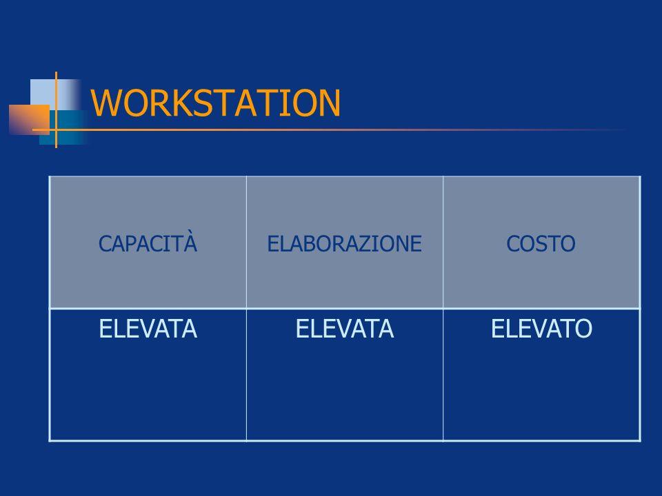 WORKSTATION CAPACITÀ ELABORAZIONE COSTO ELEVATA ELEVATO