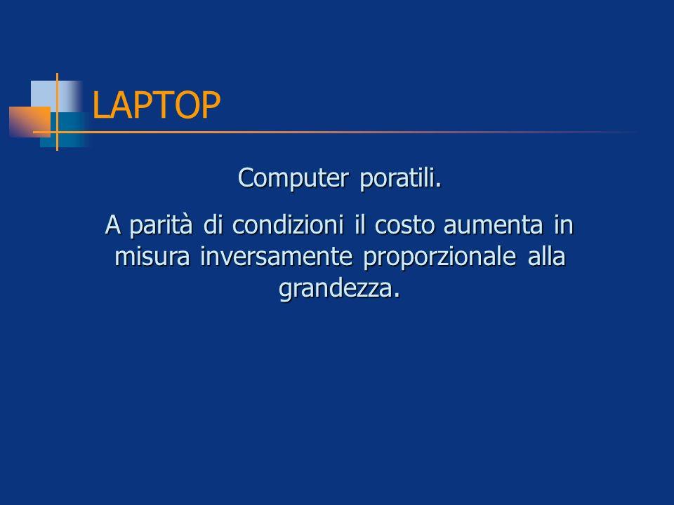 LAPTOP Computer poratili.