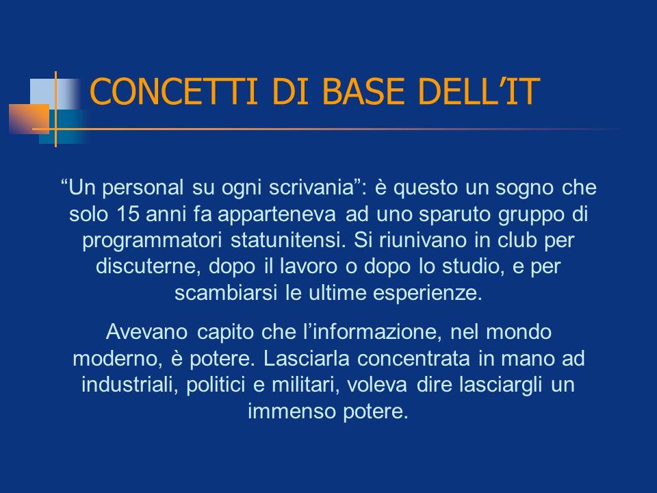 CONCETTI DI BASE DELL'IT